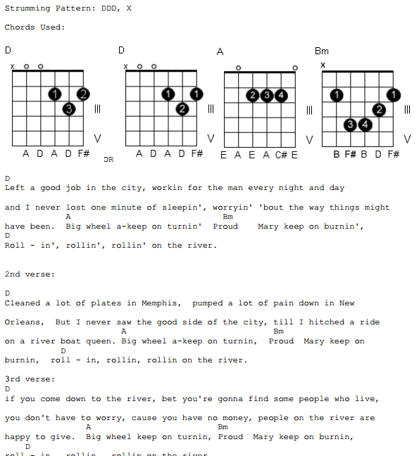 Amazing Proud Mary Guitar Chords Mold - Beginner Guitar Piano Chords ...