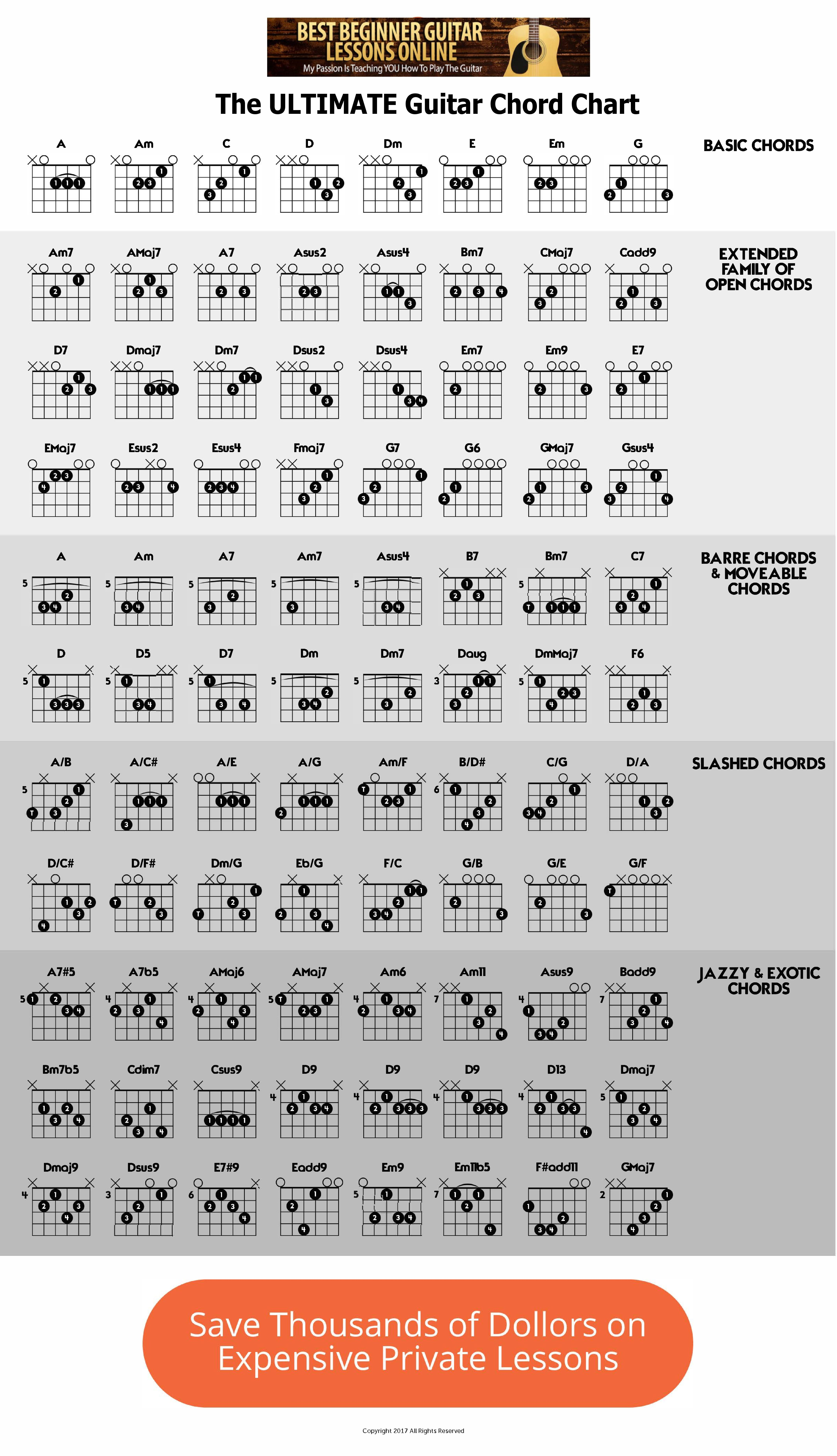 Free The Ultimate Guitar Chord Chart Best Beginner Guitar